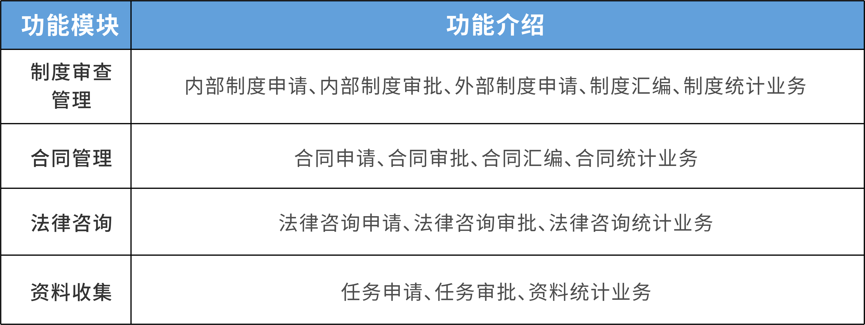 江门某银行 - 合规管理系统