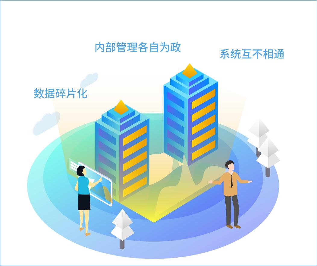 两会传递新思路:集团多租户流程私有云平台发力在即!