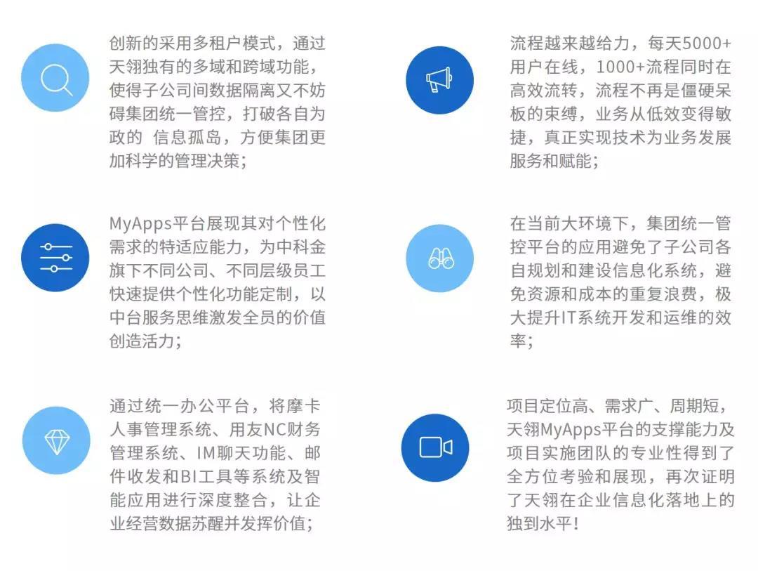 中科金集团 - 统一办公平台